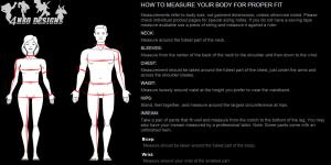 Measurements guide